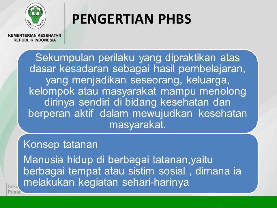 PENGERTIAN PHBS