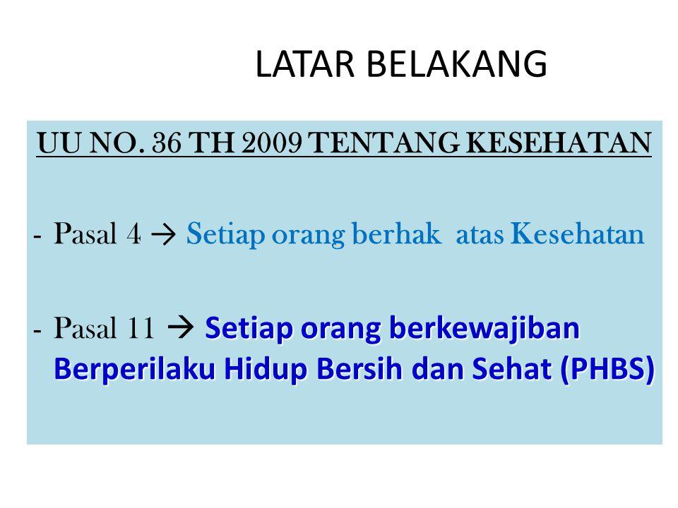 UU NO. 36 TH 2009 TENTANG KESEHATAN