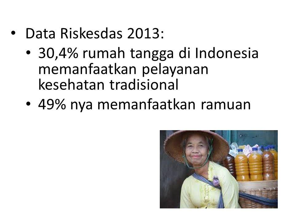 Data Riskesdas 2013: 30,4% rumah tangga di Indonesia memanfaatkan pelayanan kesehatan tradisional.