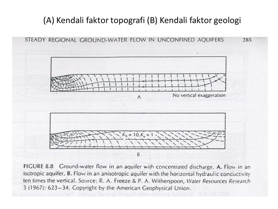 (A) Kendali faktor topografi (B) Kendali faktor geologi
