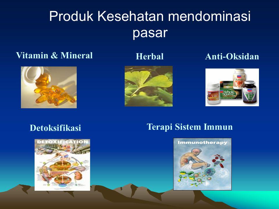 Produk Kesehatan mendominasi pasar