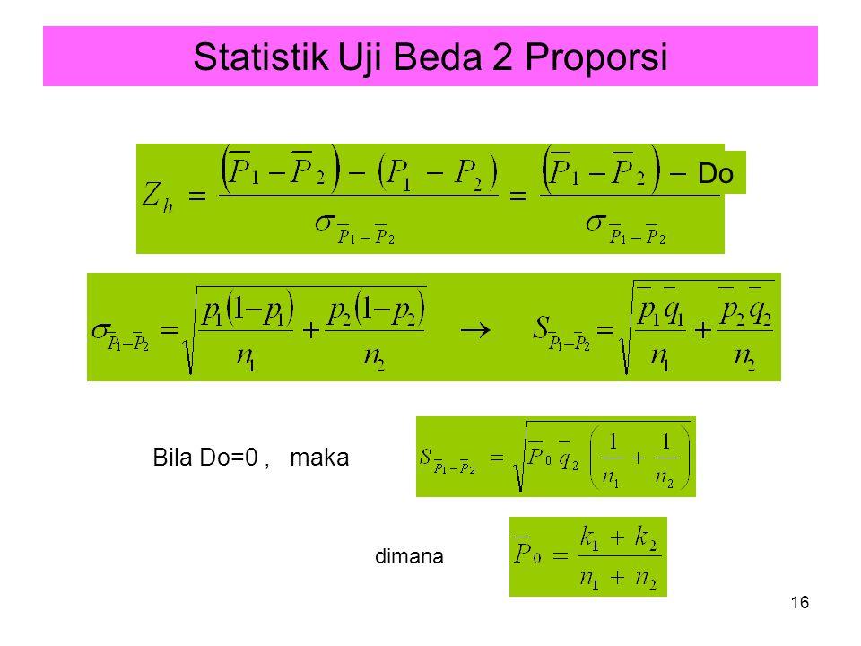 Statistik Uji Beda 2 Proporsi