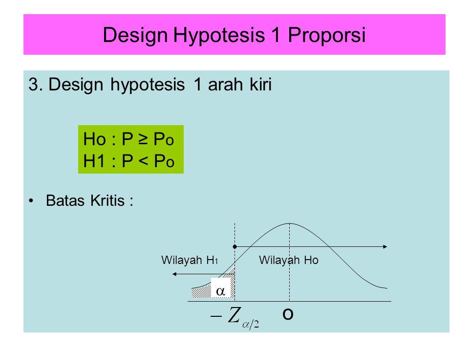 Design Hypotesis 1 Proporsi