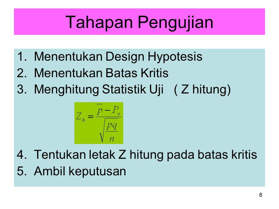 Tahapan Pengujian 1. Menentukan Design Hypotesis