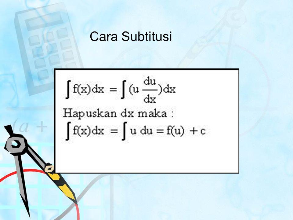 Cara Subtitusi