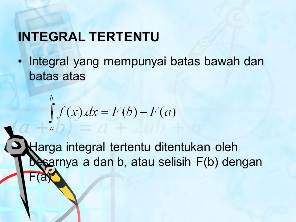 INTEGRAL TERTENTU Integral yang mempunyai batas bawah dan batas atas