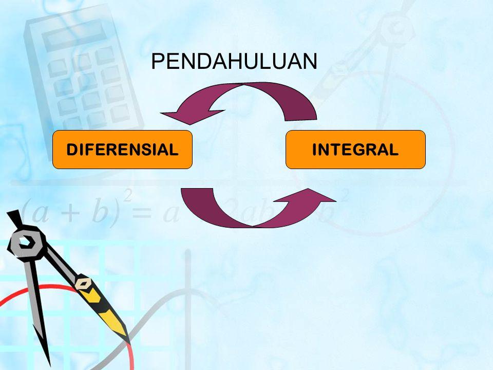 PENDAHULUAN DIFERENSIAL INTEGRAL