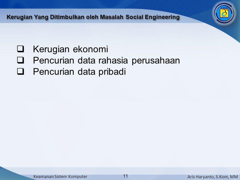 Pencurian data rahasia perusahaan Pencurian data pribadi