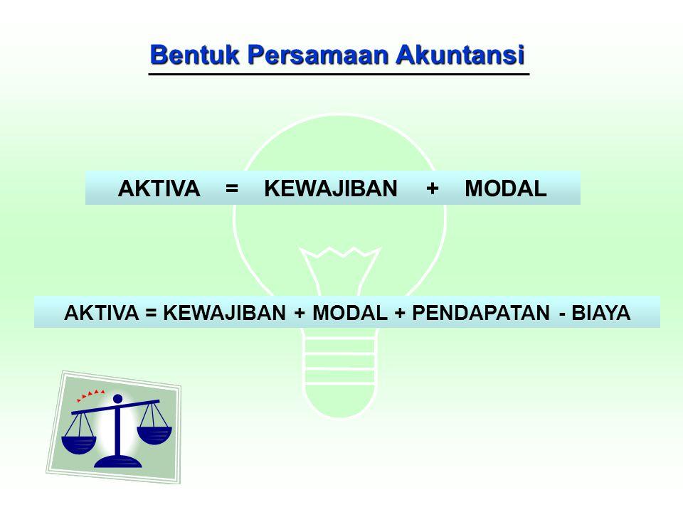 Bentuk Persamaan Akuntansi