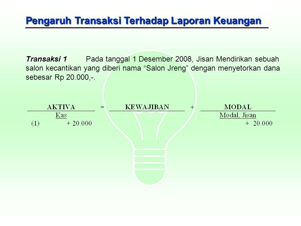 Pengaruh Transaksi Terhadap Laporan Keuangan