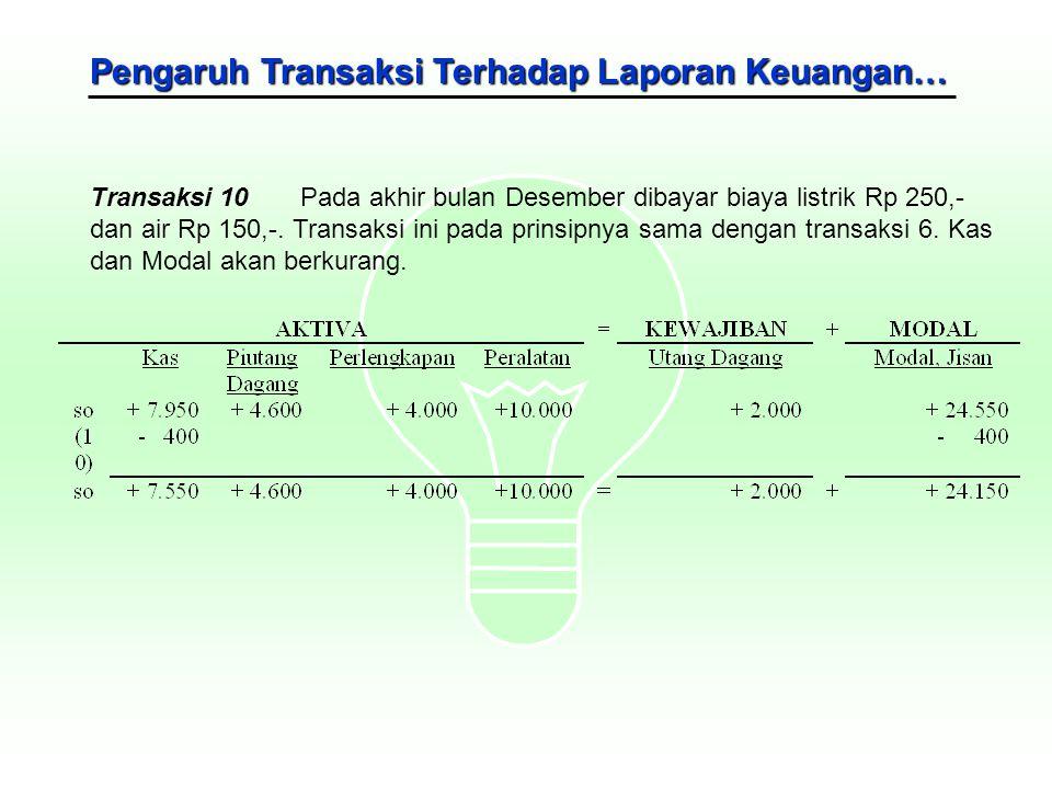 Pengaruh Transaksi Terhadap Laporan Keuangan…