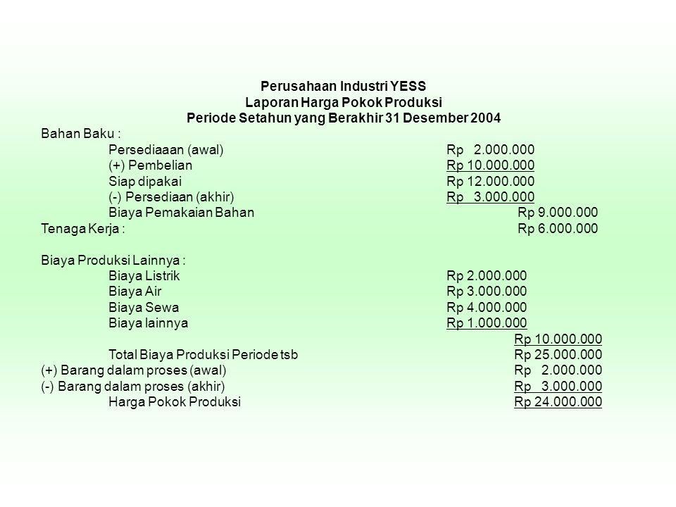 Perusahaan Industri YESS Laporan Harga Pokok Produksi