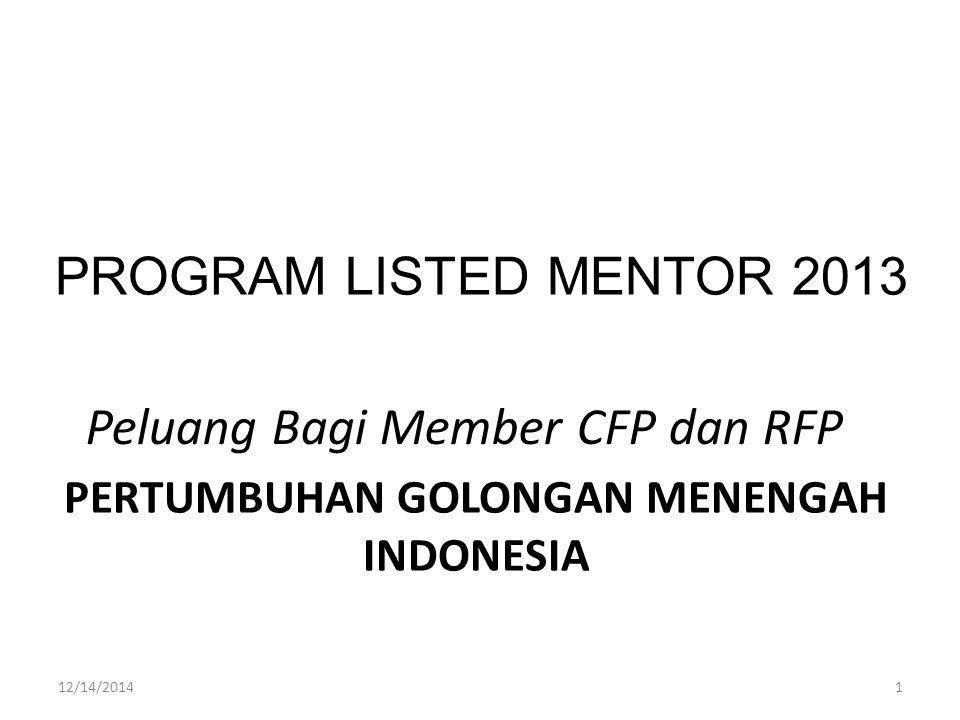 PERTUMBUHAN GOLONGAN MENENGAH INDONESIA