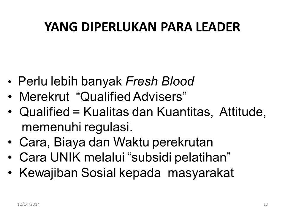 YANG DIPERLUKAN PARA LEADER
