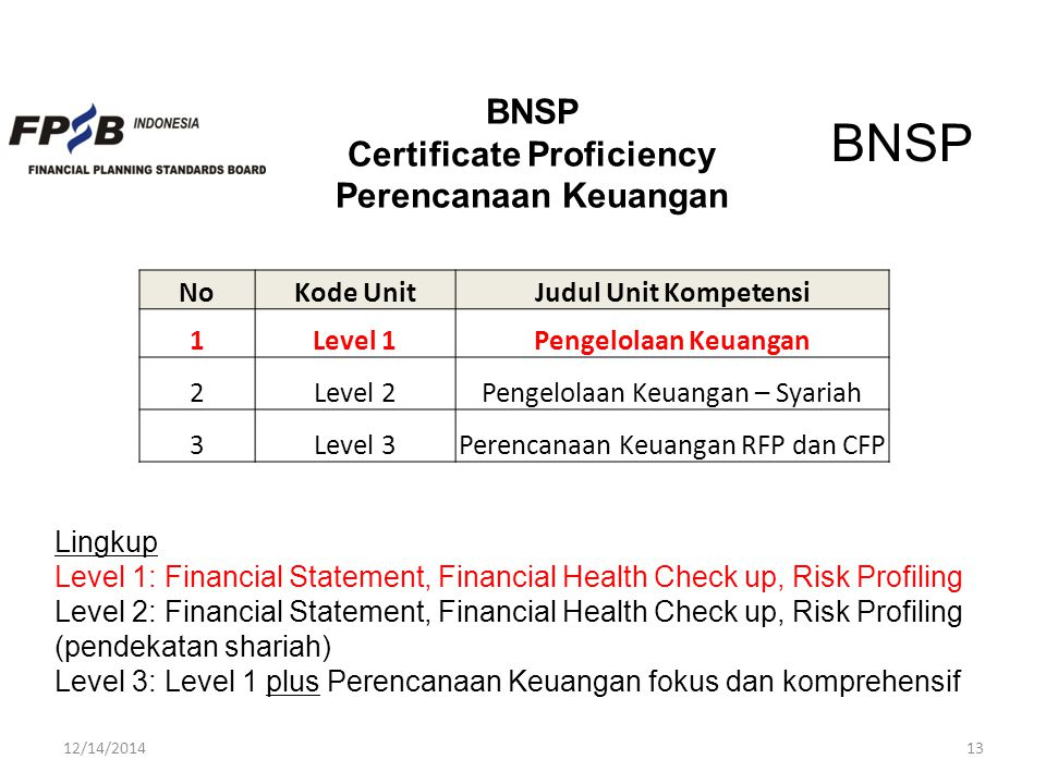 BNSP Certificate Proficiency Perencanaan Keuangan