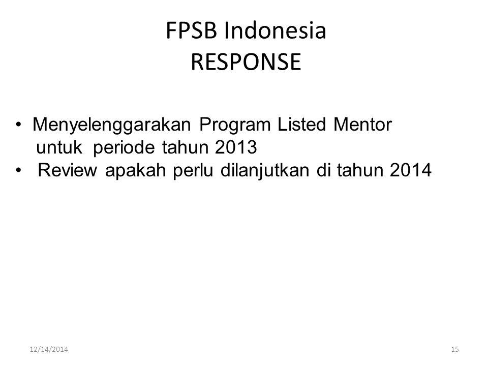 FPSB Indonesia RESPONSE
