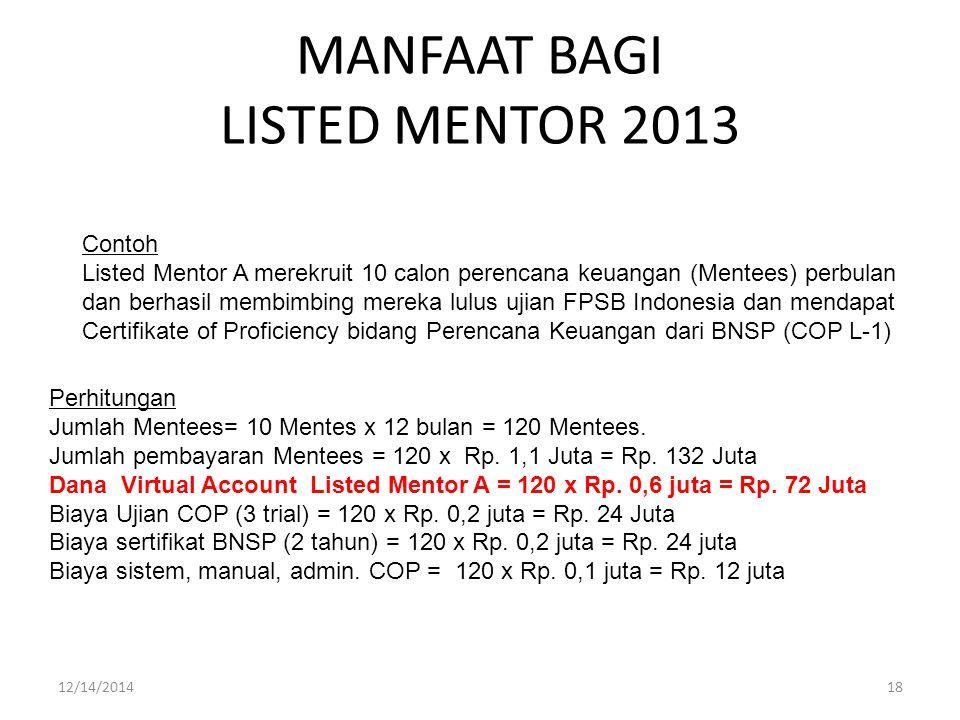 MANFAAT BAGI LISTED MENTOR 2013