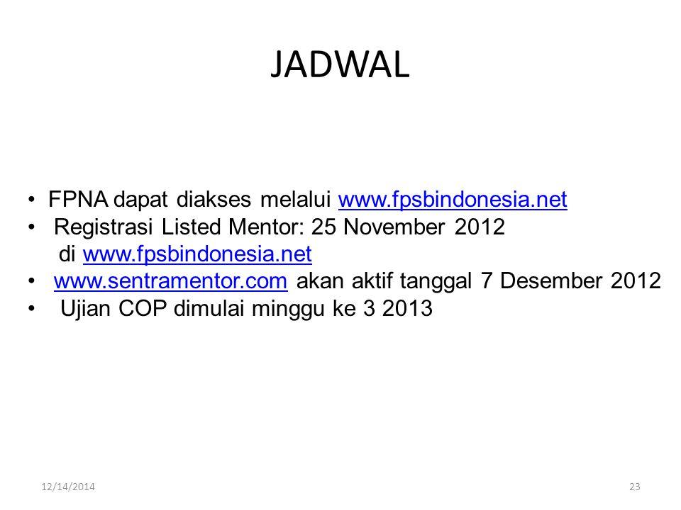 JADWAL FPNA dapat diakses melalui www.fpsbindonesia.net