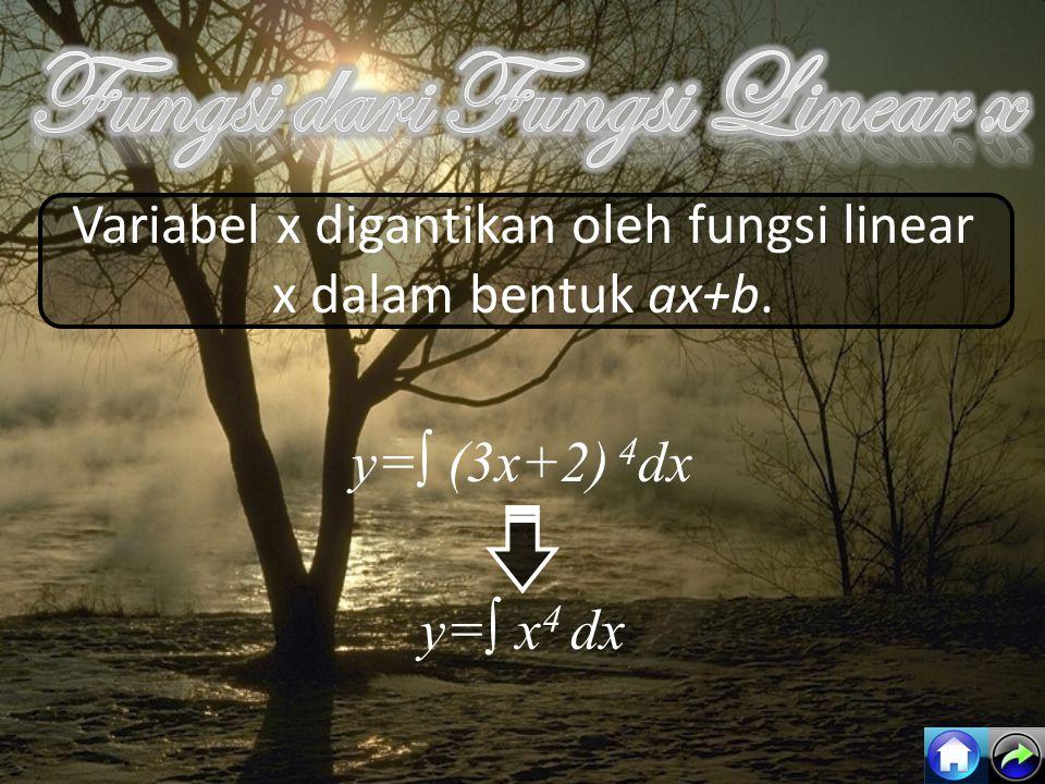 Fungsi dari Fungsi Linear x