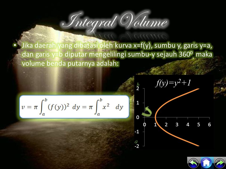 Integral Volume