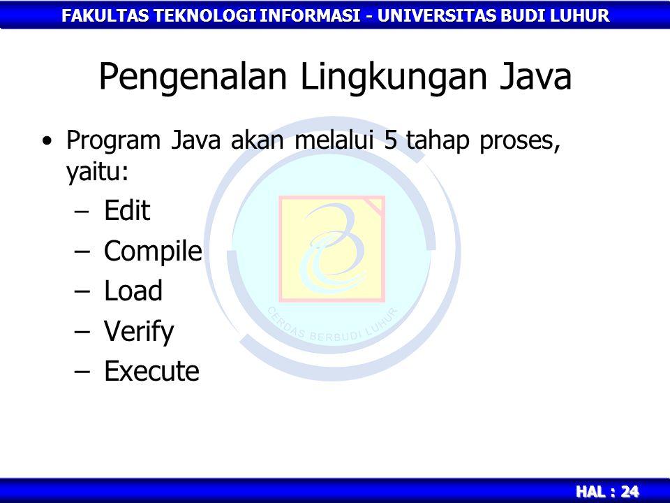 Pengenalan Lingkungan Java