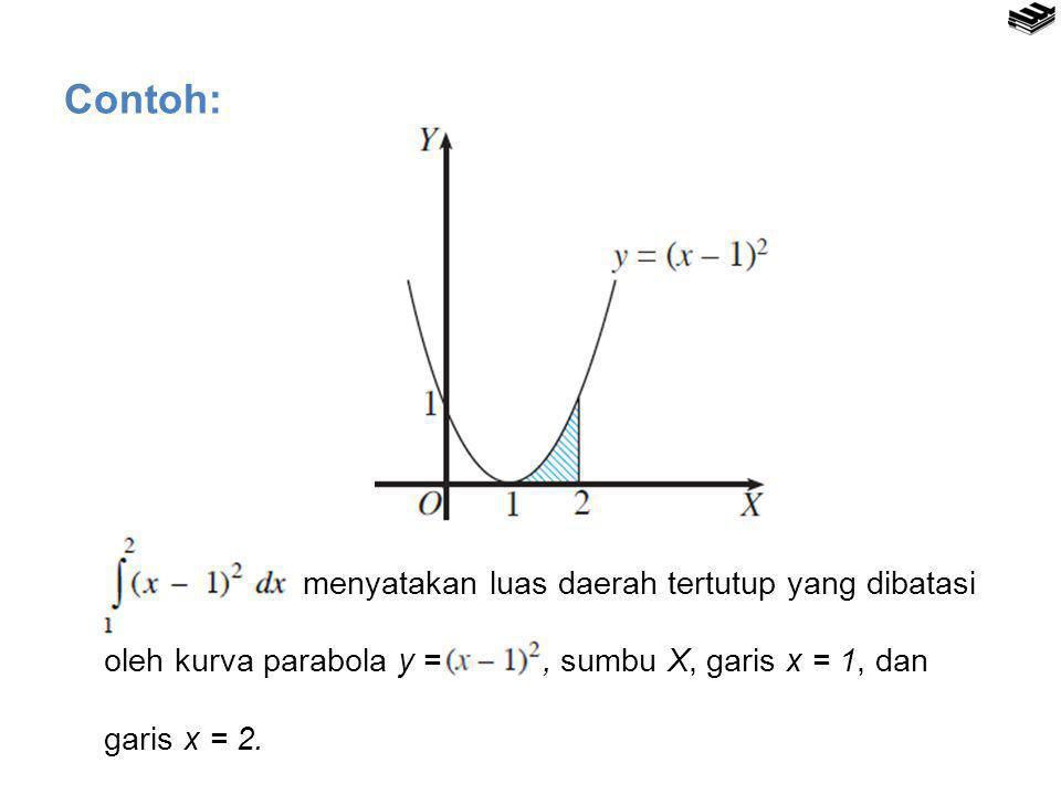 Contoh: menyatakan luas daerah tertutup yang dibatasi oleh kurva parabola y = ,, sumbu X, garis x = 1, dan garis x = 2.