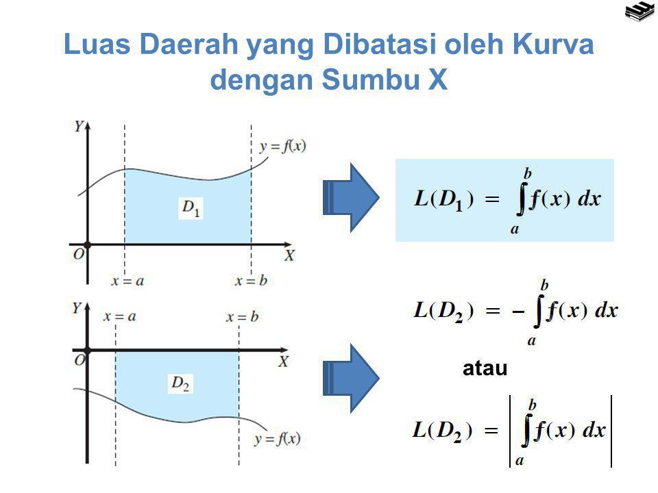 Luas Daerah yang Dibatasi oleh Kurva dengan Sumbu X