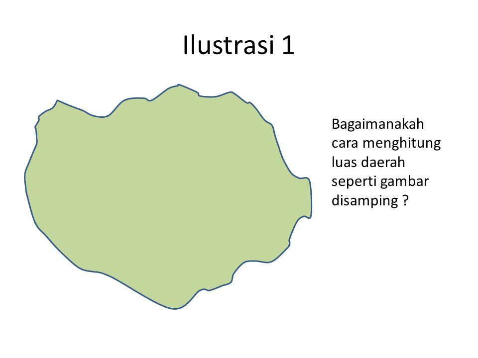 Ilustrasi 1 Bagaimanakah cara menghitung luas daerah seperti gambar disamping