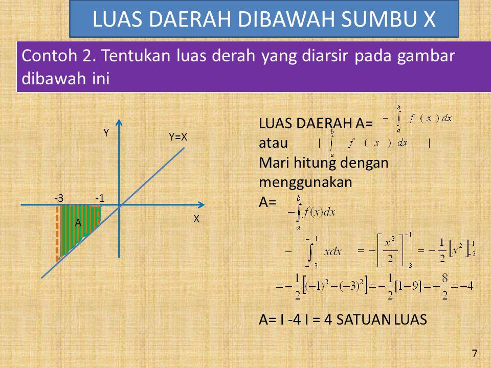 LUAS DAERAH DIBAWAH SUMBU X