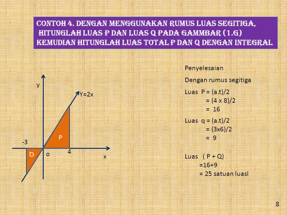 Contoh 4. Dengan menggunakan rumus luas segitiga,