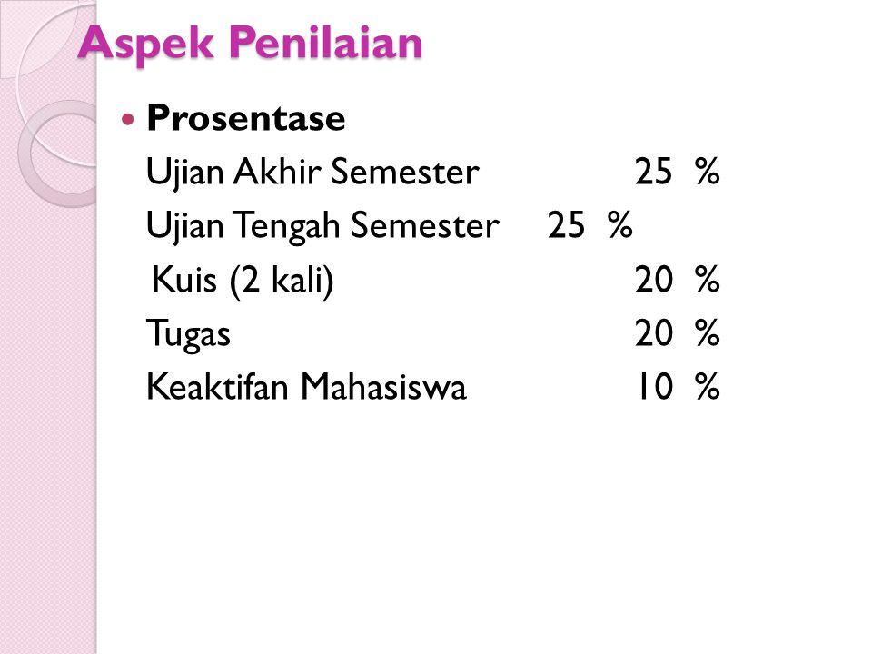 Aspek Penilaian Prosentase Ujian Akhir Semester 25 %