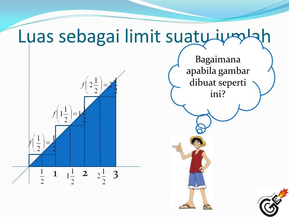 Luas sebagai limit suatu jumlah