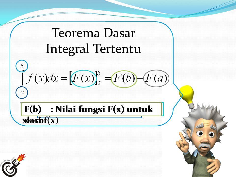 Teorema Dasar Integral Tertentu F(a) : Nilai fungsi F(x) untuk x = a