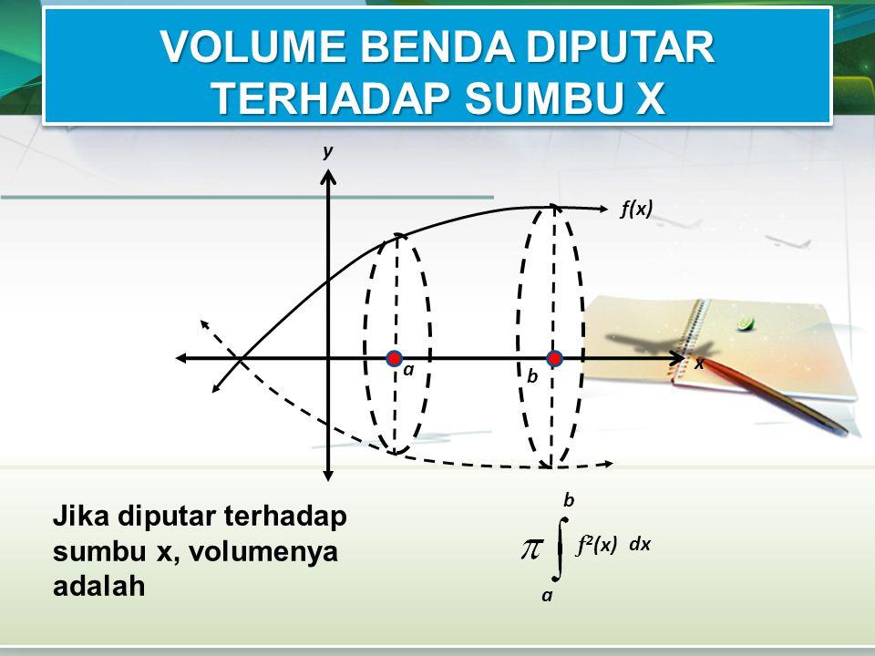 VOLUME BENDA DIPUTAR TERHADAP SUMBU X