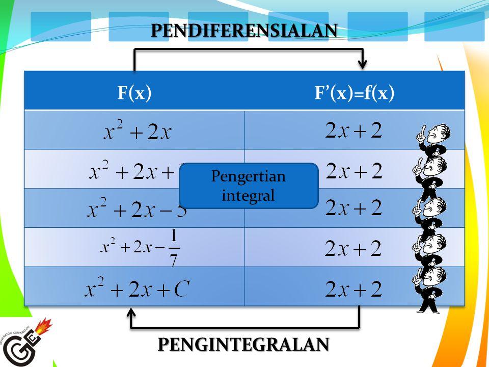 PENDIFERENSIALAN F(x) F'(x)=f(x) Pengertian integral PENGINTEGRALAN