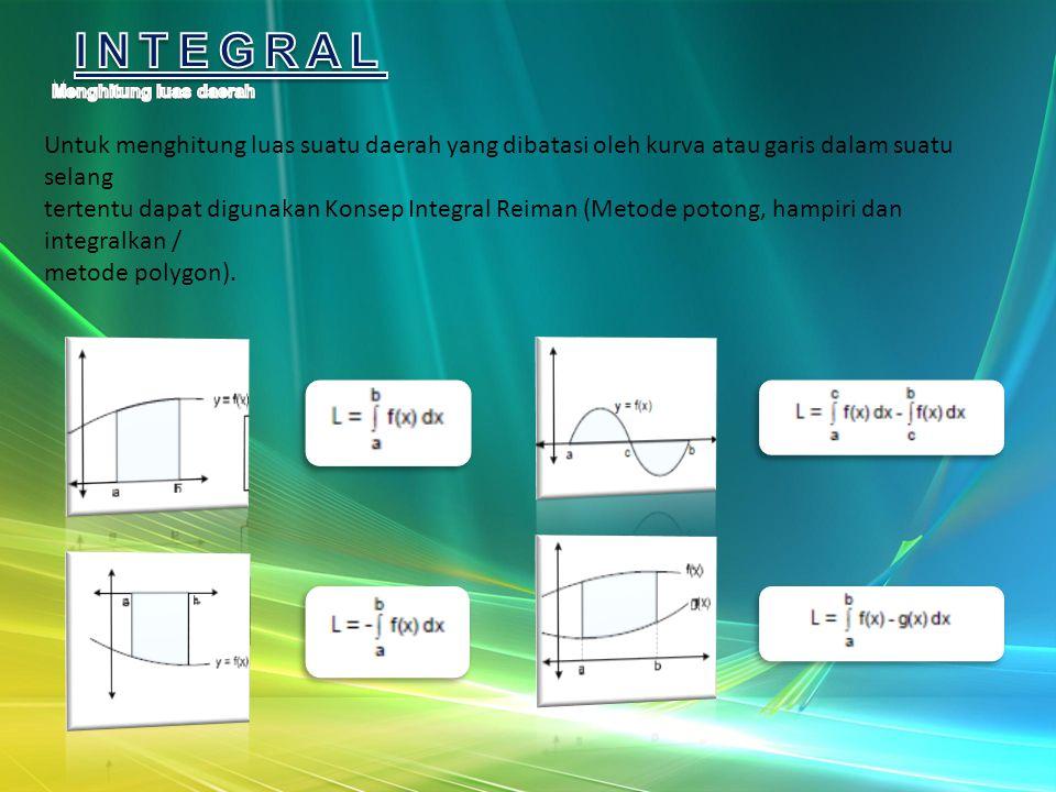 INTEGRAL Menghitung luas daerah. Untuk menghitung luas suatu daerah yang dibatasi oleh kurva atau garis dalam suatu selang.