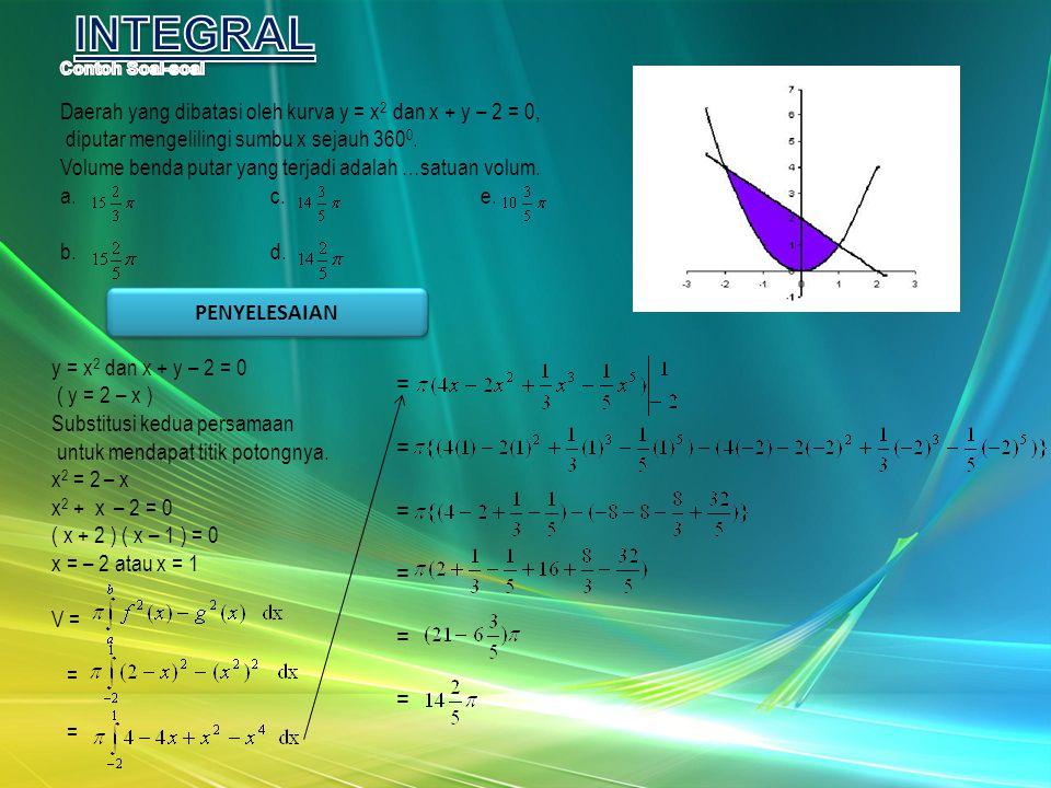 INTEGRAL = Daerah yang dibatasi oleh kurva y = x2 dan x + y – 2 = 0,