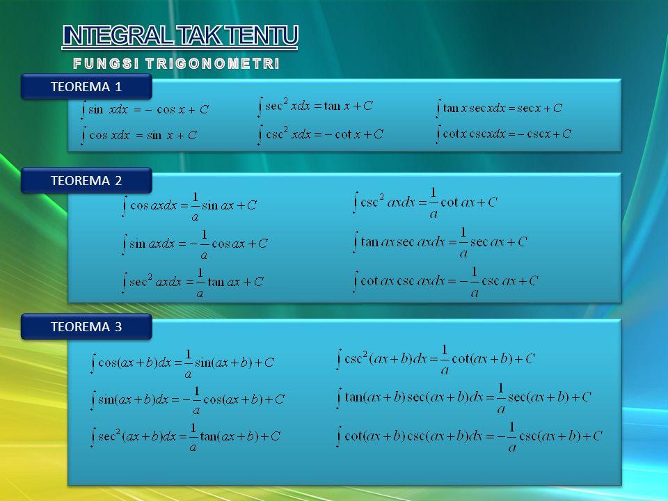 INTEGRAL TAK TENTU FUNGSI TRIGONOMETRI TEOREMA 1 TEOREMA 2 TEOREMA 3