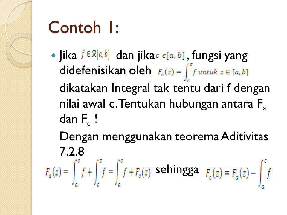 Contoh 1: Jika dan jika , fungsi yang didefenisikan oleh