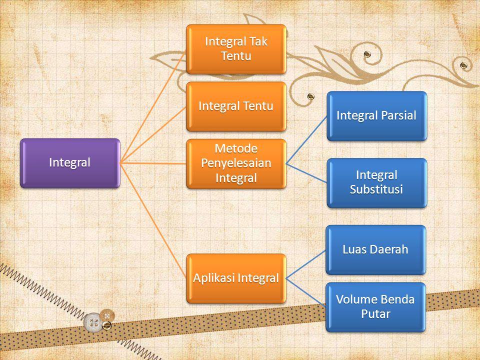 Metode Penyelesaian Integral