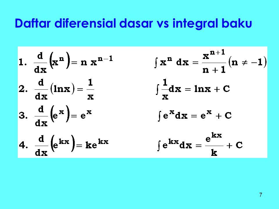 Daftar diferensial dasar vs integral baku