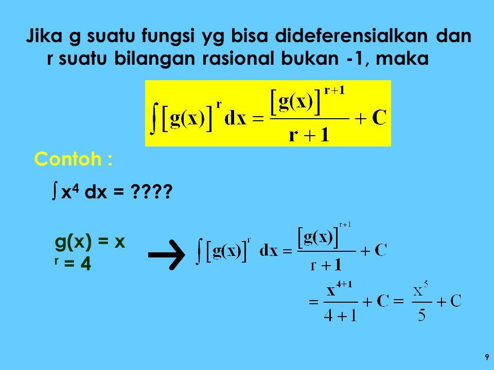 Jika g suatu fungsi yg bisa dideferensialkan dan r suatu bilangan rasional bukan -1, maka