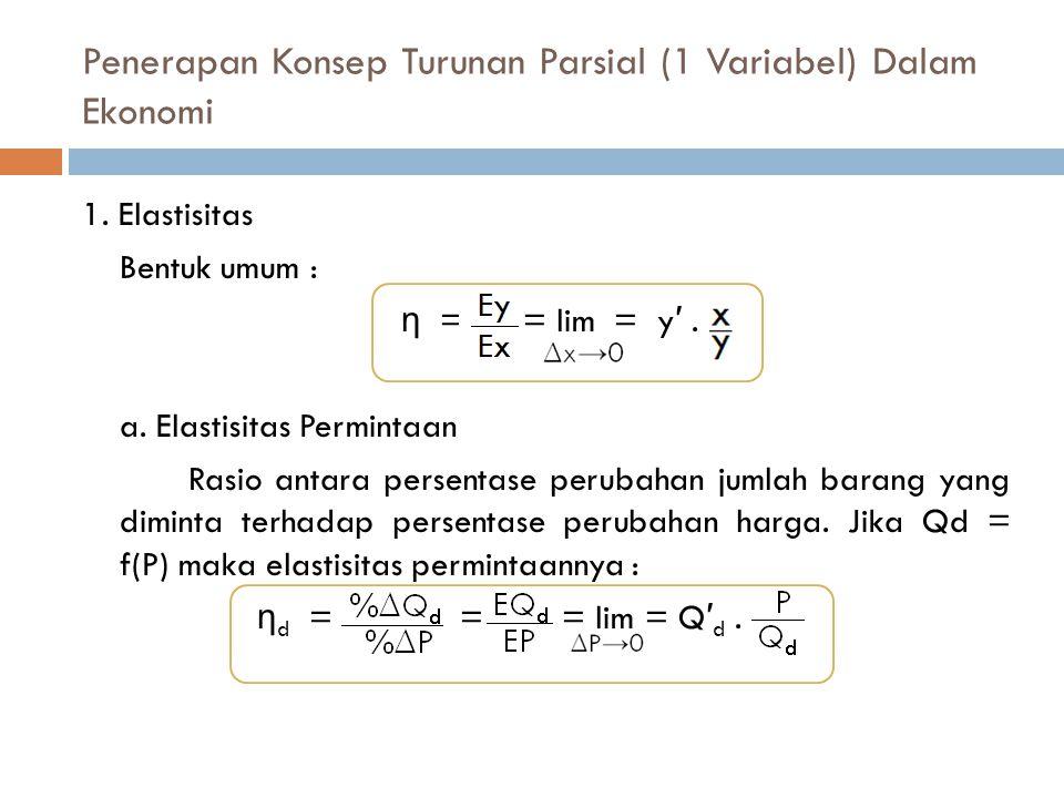Penerapan Konsep Turunan Parsial (1 Variabel) Dalam Ekonomi