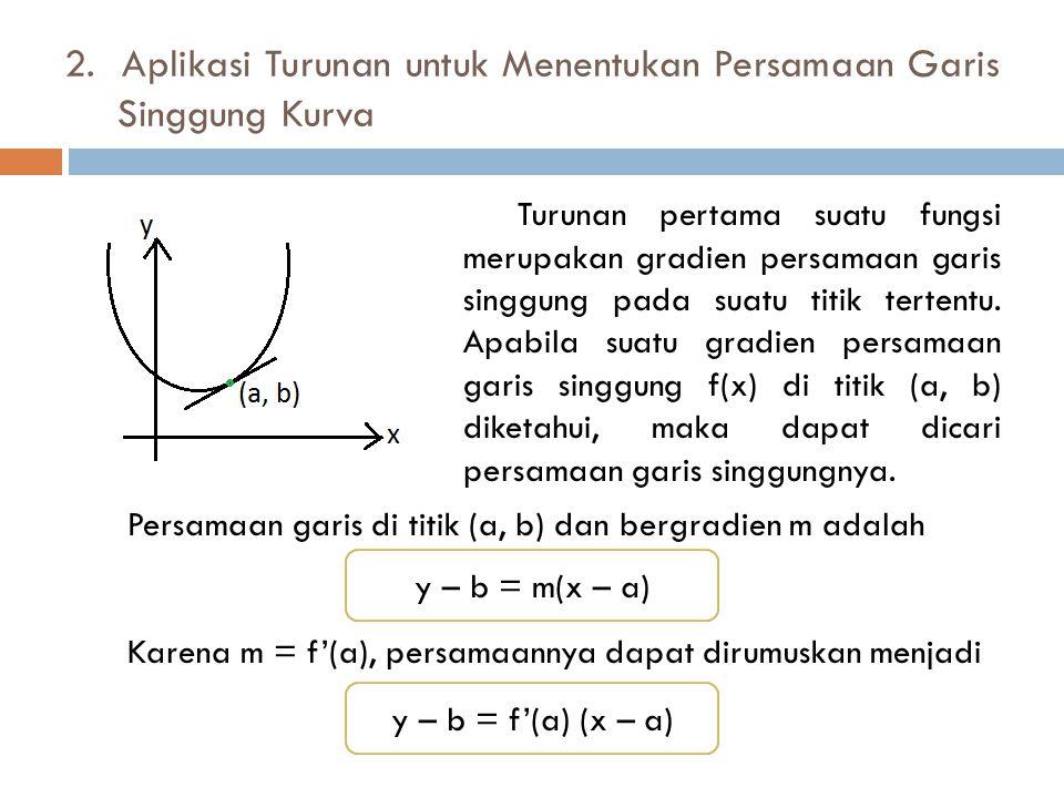 2. Aplikasi Turunan untuk Menentukan Persamaan Garis Singgung Kurva