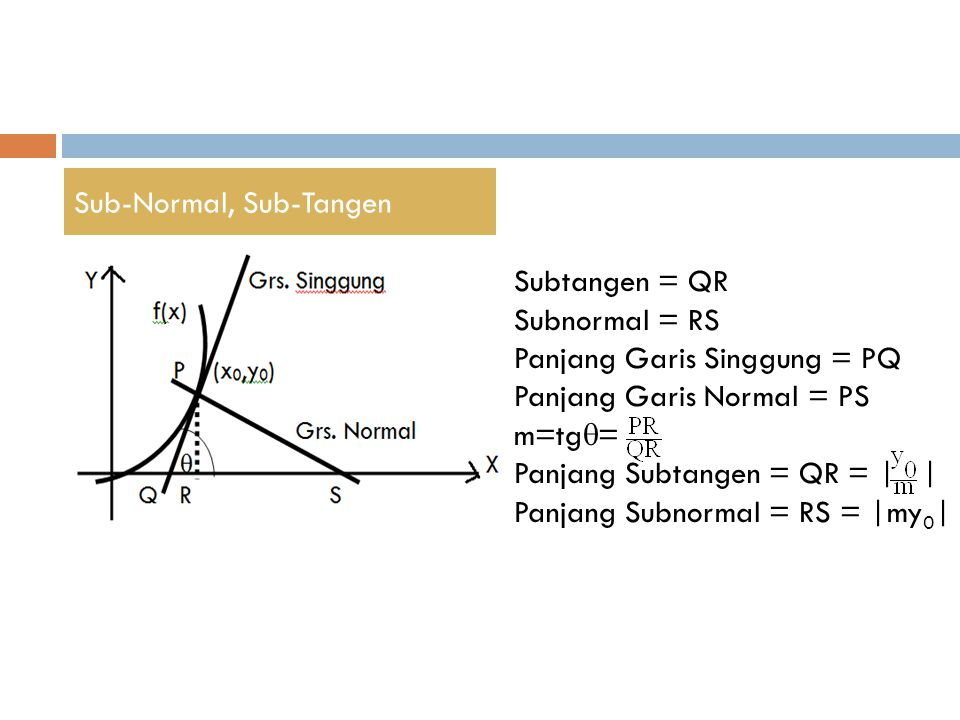 Sub-Normal, Sub-Tangen