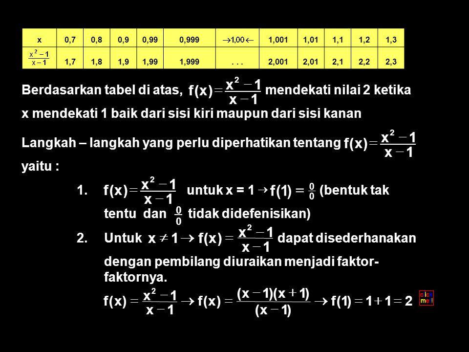 1 x ) ( f - = 1 x ) ( f - = 1 x ) ( f - = 1 x ) ( f - = ® ¹ )( +