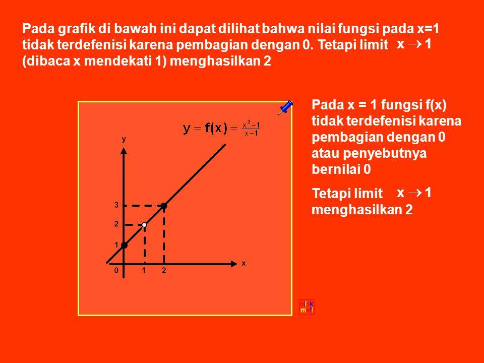 Pada grafik di bawah ini dapat dilihat bahwa nilai fungsi pada x=1 tidak terdefenisi karena pembagian dengan 0. Tetapi limit (dibaca x mendekati 1) menghasilkan 2
