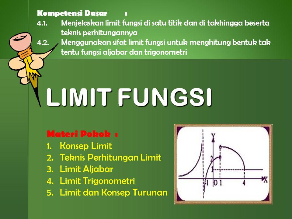 LIMIT FUNGSI Materi Pokok : Konsep Limit Teknis Perhitungan Limit