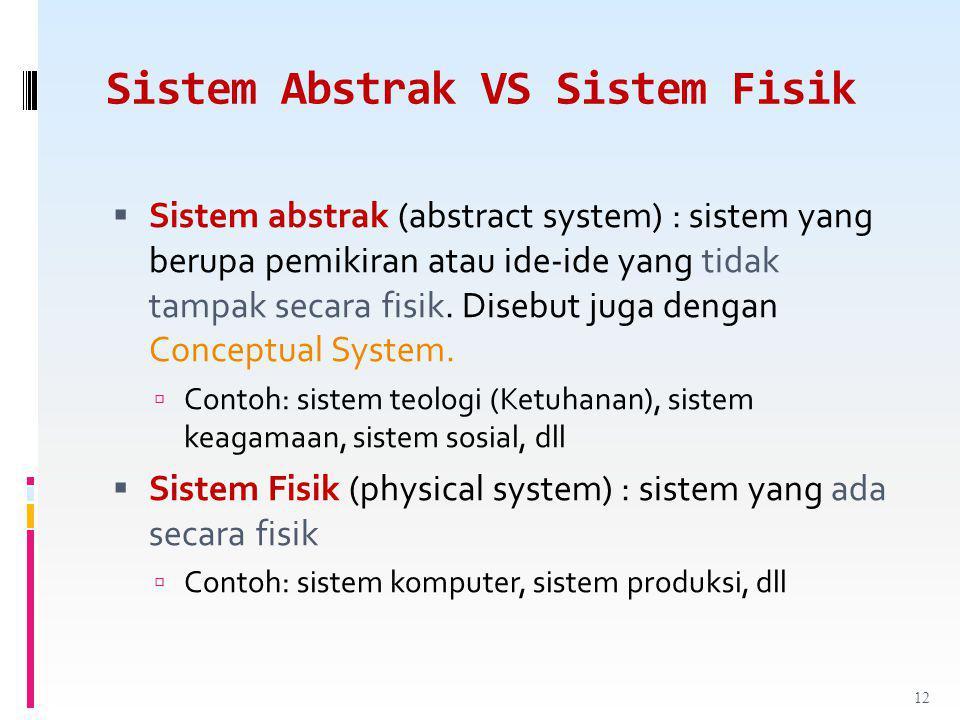 Sistem Abstrak VS Sistem Fisik
