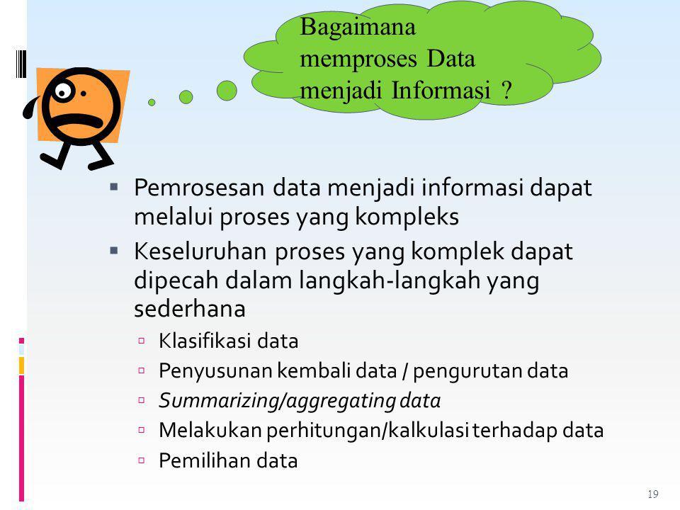 Bagaimana memproses Data menjadi Informasi